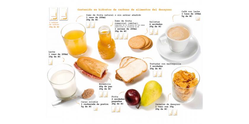 La alimentacion del diabético